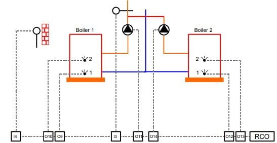 سیستم کنترل و نظارت سیستم HVAC